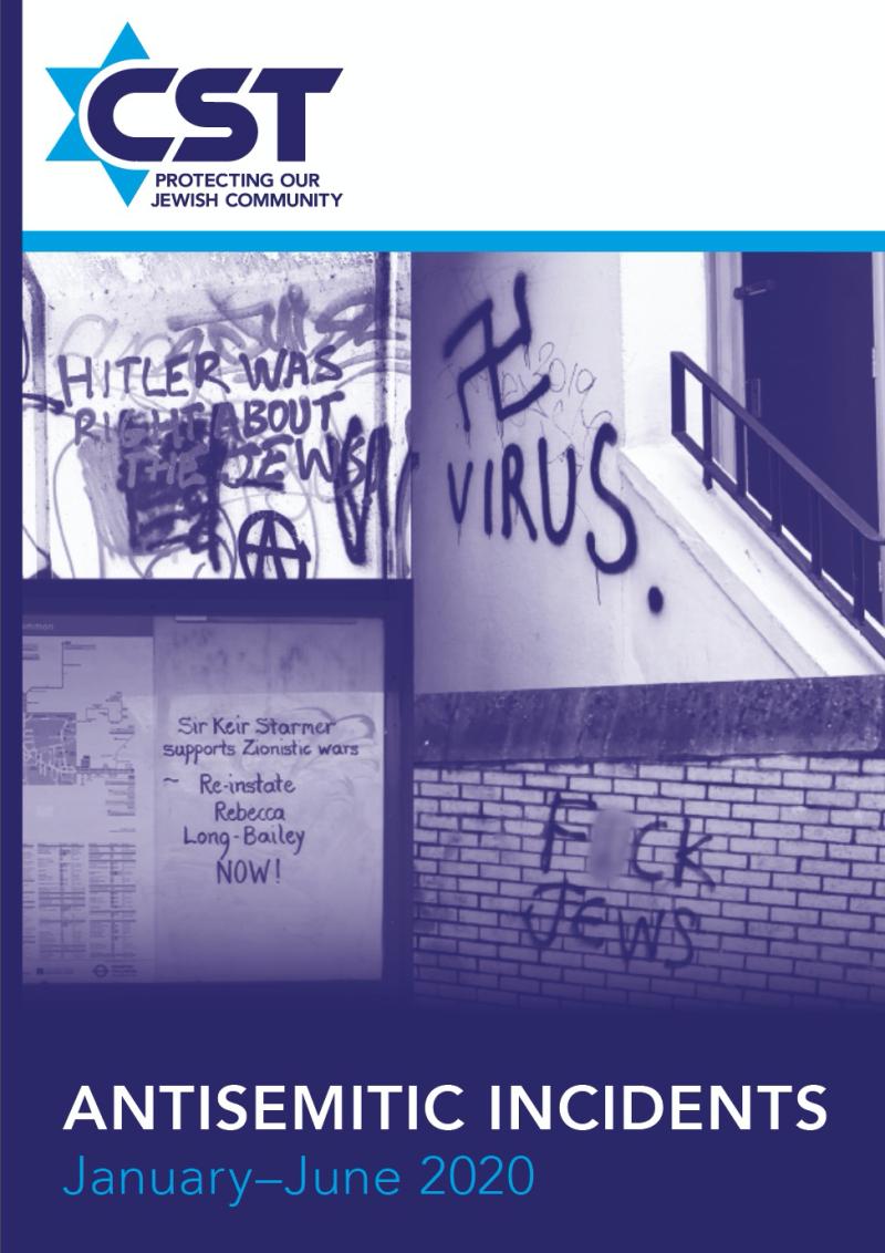 Antisemitic Incidents Report January-June 2020